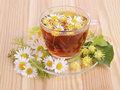 女生喝什么茶对皮肤好?女生喝什么茶好