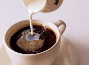 咖啡/咖啡店投资费用构成: