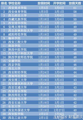 陕西2015年寒假放假时间表图片