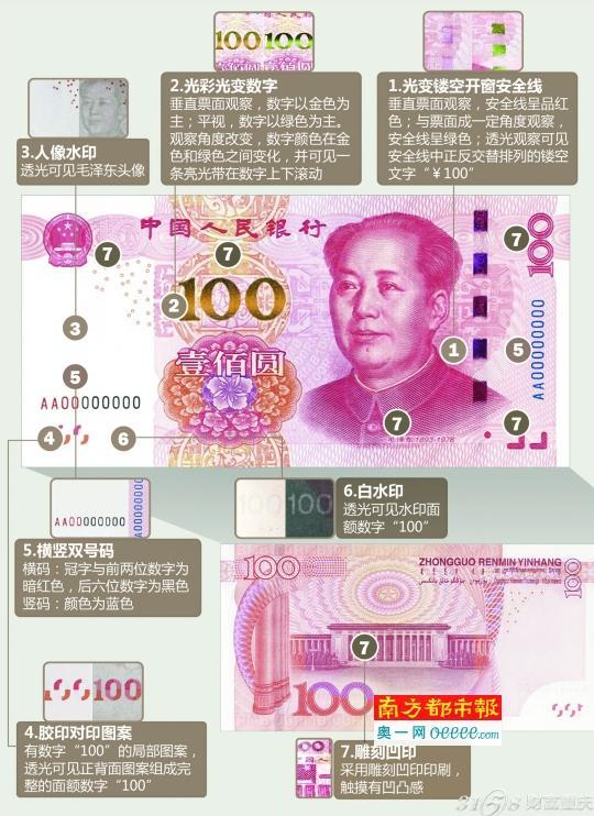 2015版第五套人民币有500面值的吗
