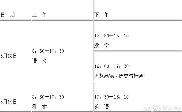 2016年浙江中考时间安排表一览-3158重庆分站
