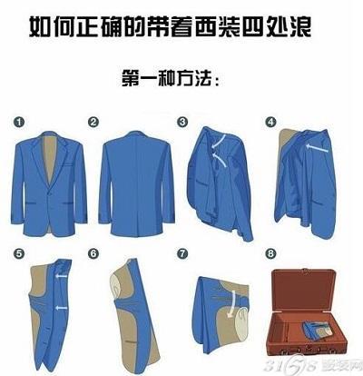 旅游出差如何正确的折叠西装把它放进行李箱?