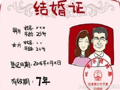 有效期_【结婚证有效期】结婚证公证书有效期/结婚证有有效期