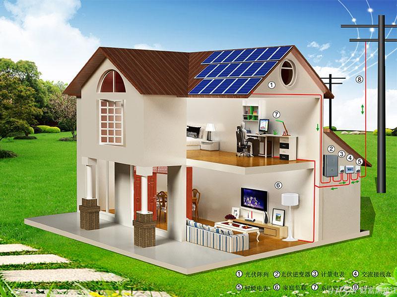 SCC太阳能光伏发电可以加盟吗