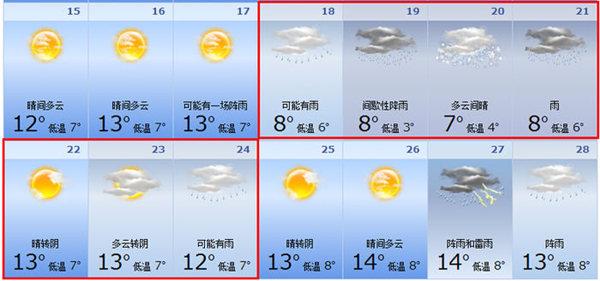2015年春节宁波天气预报图片