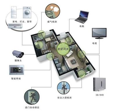 智能家居系统设计遵循原则
