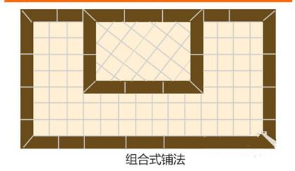 不同尺寸、款式和颜色的瓷砖可以通过一定的组合方式进行铺贴,在地面呈现出不同的效果,避免单一色调和统一铺法,在重点区域,如待客区、电视背景墙等地方可以波导线点缀出边缘,甚至使用装饰画。此外,欧式风格的客厅铺贴瓷砖时候,一般会在地面周围有15cm左右的围边,这样能烘托出空间的气氛。 欧式风格瓷砖铺贴空间:全屋瓷砖显华贵
