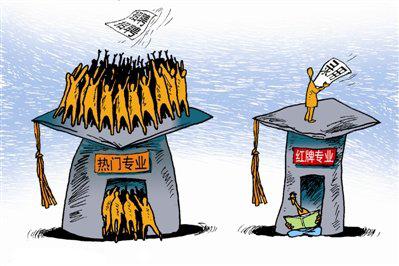 2015北京高考志愿填报时间及技巧 2015年北京