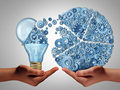大学生创业的方向怎么找?大学生创业需要具备哪些条件
