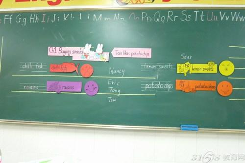 教育部前发言人呼吁:取消小学英语课 救救汉语; 小学英语板书图