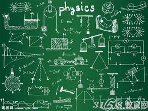 【高考物理】2017高考物理电磁学和交变电流知识点20条