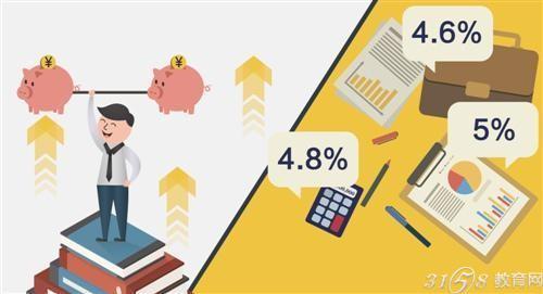 2016届中国大学毕业生平均月收入3988元