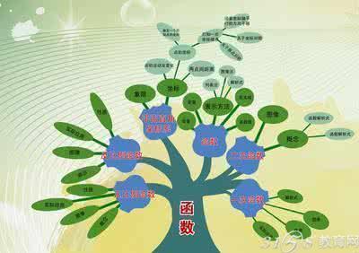 加盟智慧树在线教育要多少