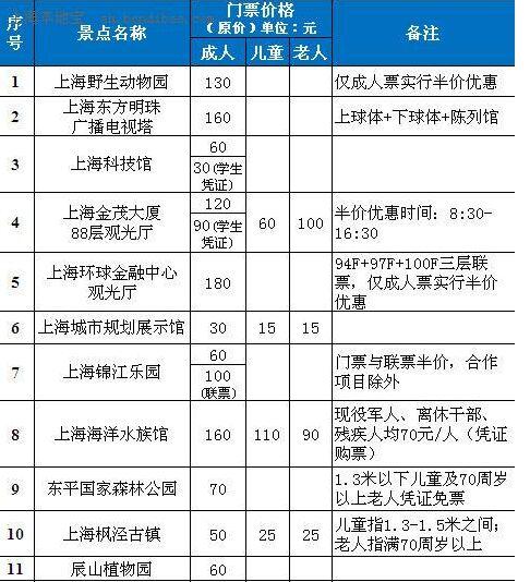 2018上海旅游節寶山花車巡游時間+地點+交通管制