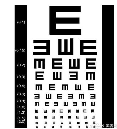 测试视力只能用E表吗
