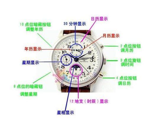 要问机械表调时间是怎样操作的