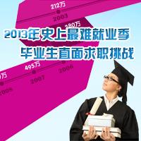 2013年史上最难就业季 毕业生直面求职挑战-3158教育网