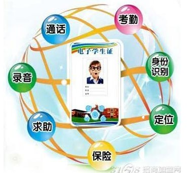深圳市国安恒盈_新项目的发掘已经不是问题了,深圳市 国安恒盈科技有限公司率先看好