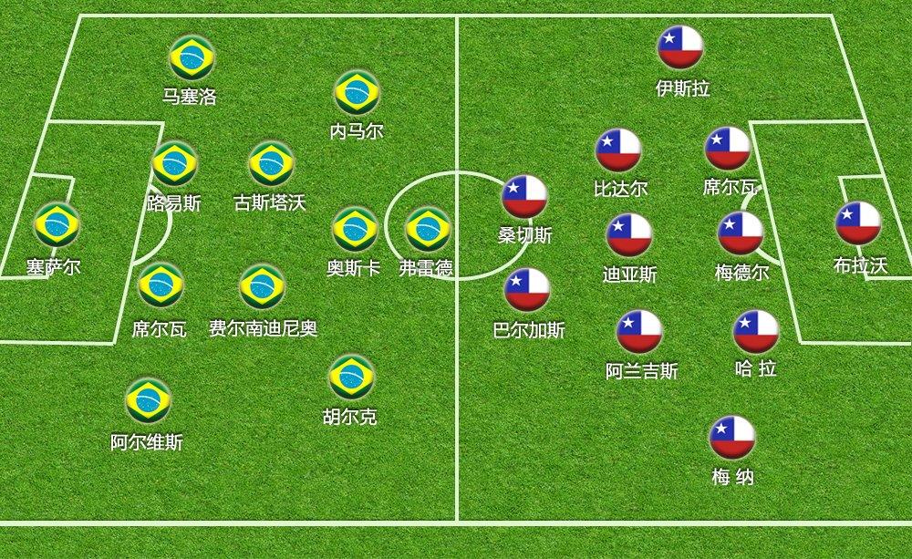 足球阵型矢量图