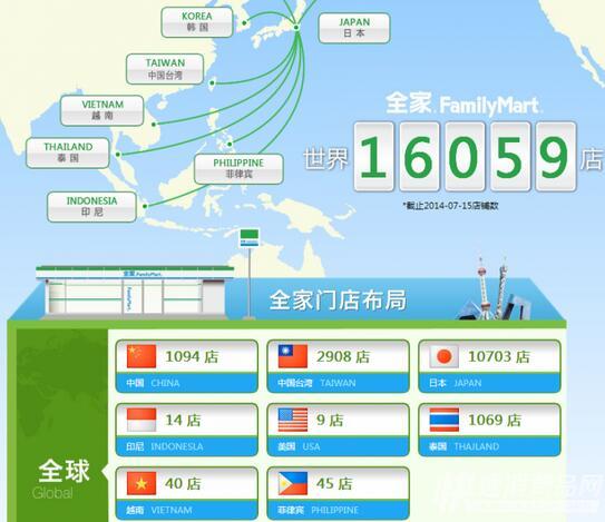 深圳全家便利店官网信息全 看的见的实惠