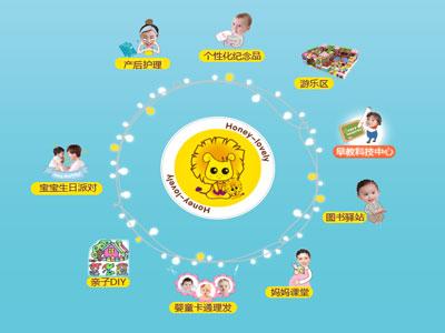 在激烈的市场竞争中屹立10多年,可爱可亲母婴用品店的每一位员工都