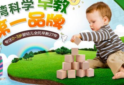 爱宝儿全脑教育加盟费大概要好多?总共费用多少