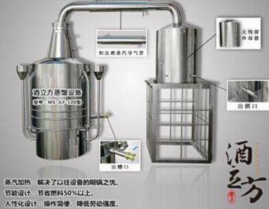 酒立方酿造设备