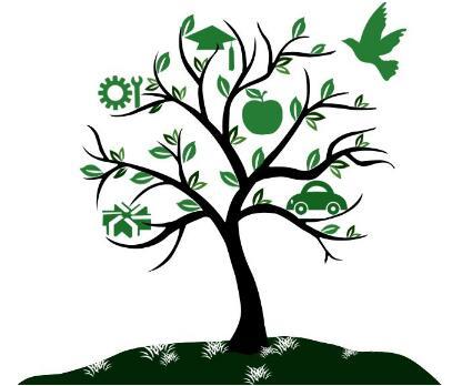 加盟智慧树在线教育有什么保障吗?