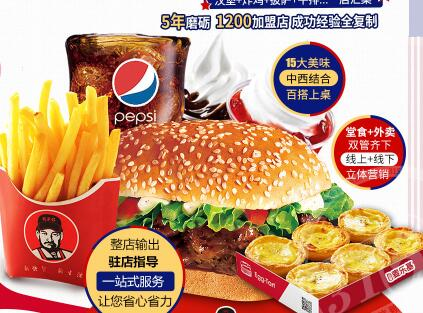 麦乐基快餐市场怎么样