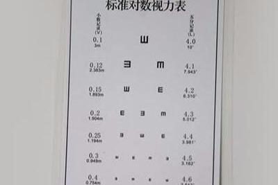 小学生近视眼怎么**视力 选择康目视光视力训练好不好