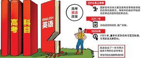 江苏高考改革新方案