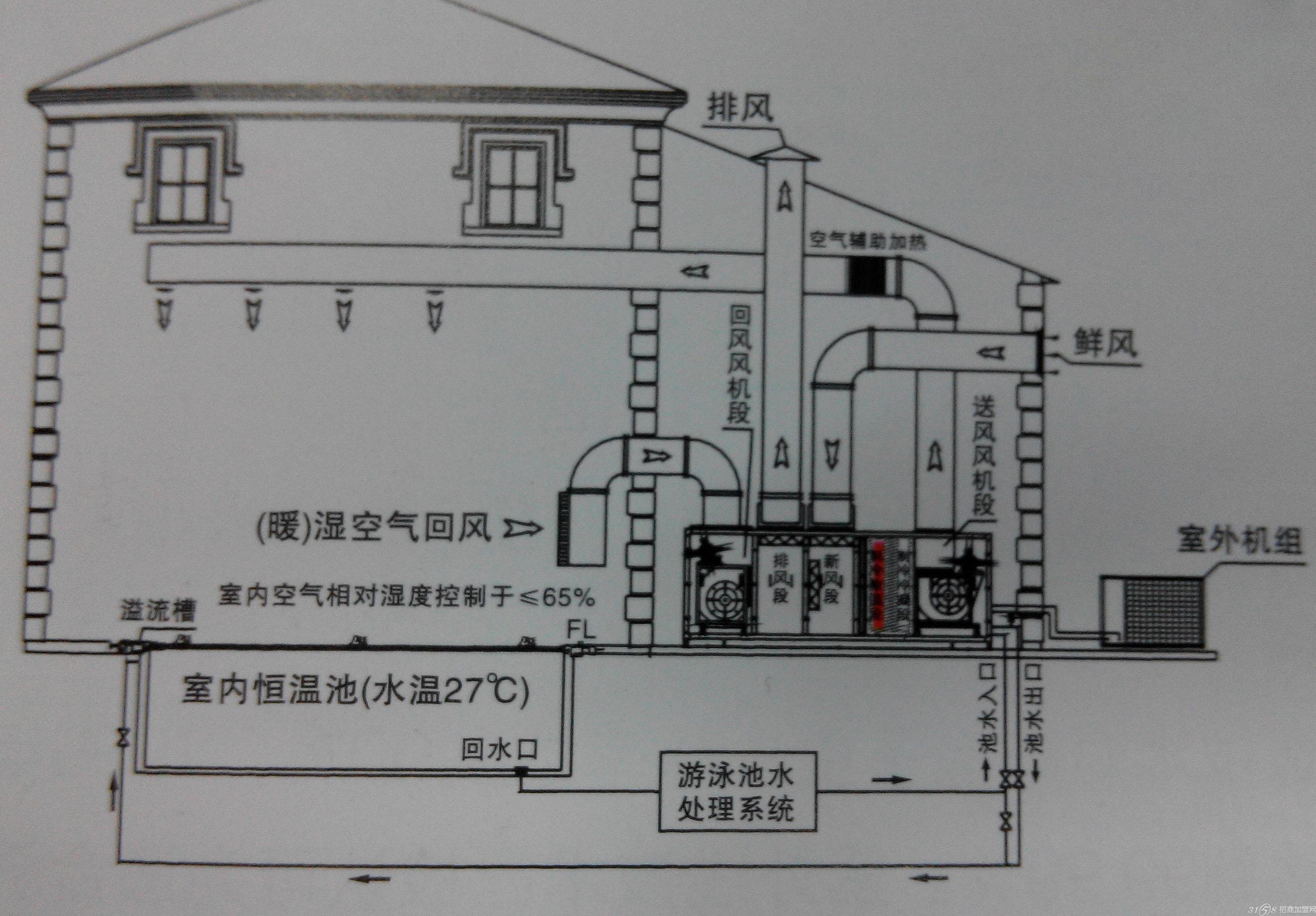荣事达空气能500吨泳池热水工程解决方案