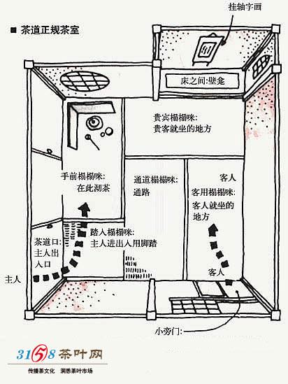 别墅茶室户型图